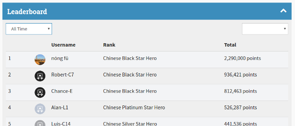 Rocket Chinese Leaderboard