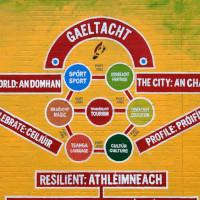 Gaeltacht Quarter